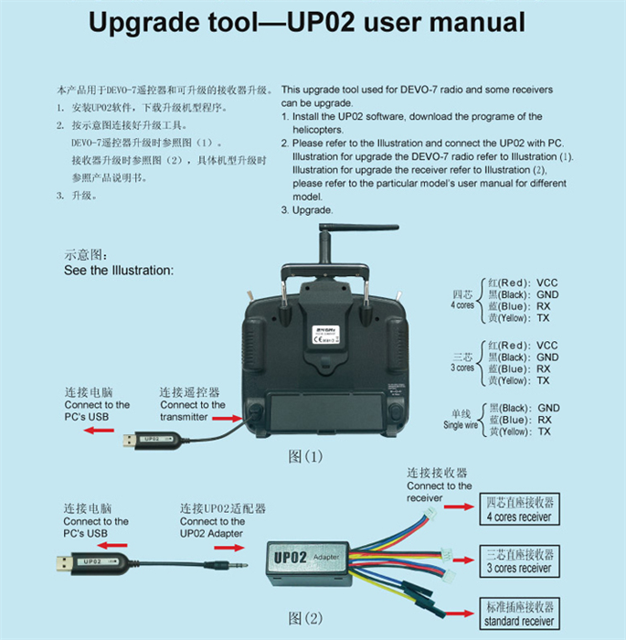... Person View / Walkera UP02 Firmware Upgrade Tool & UP02 Adapter Set