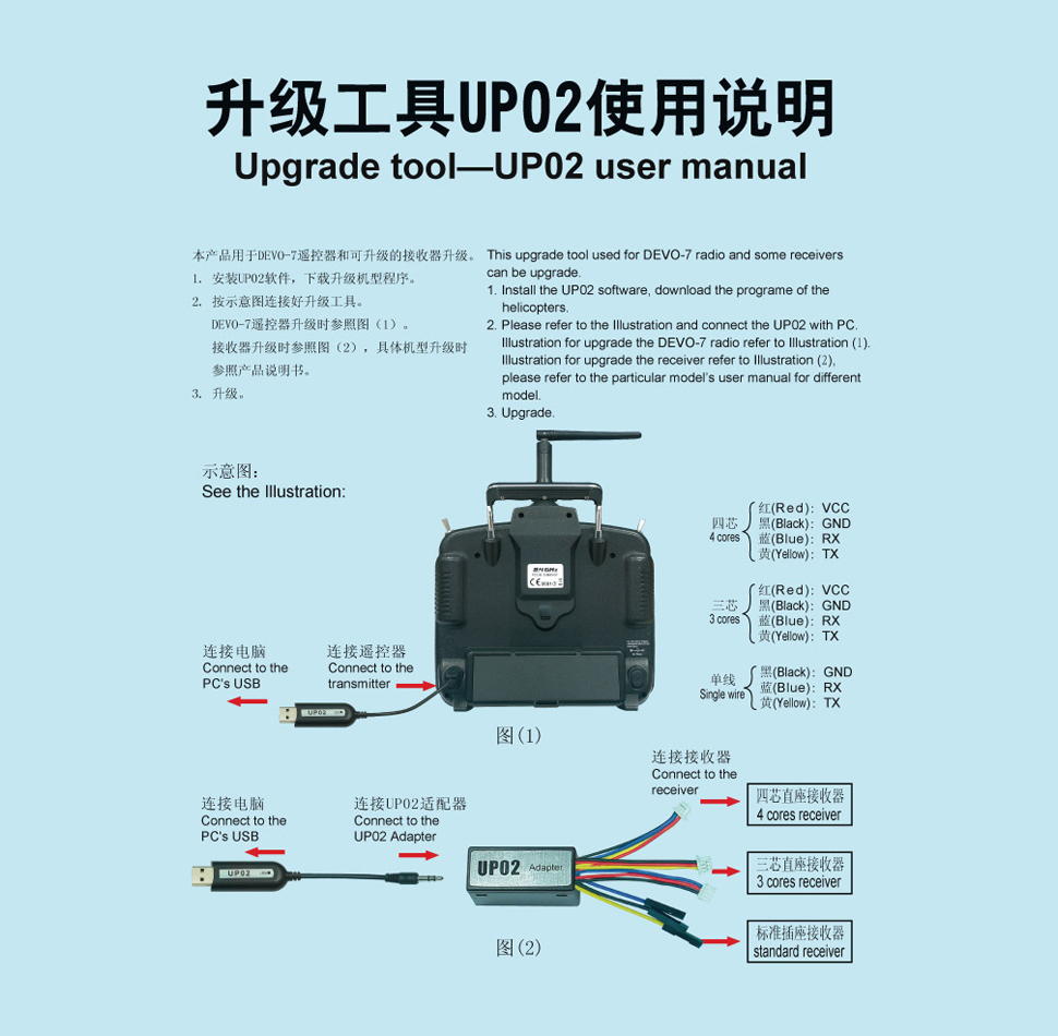 Walkera UP02 Firmware Upgrade Tool & UP02 Adapter Set